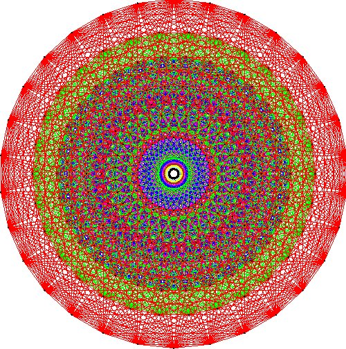 E8 and the Gosset polytope 421