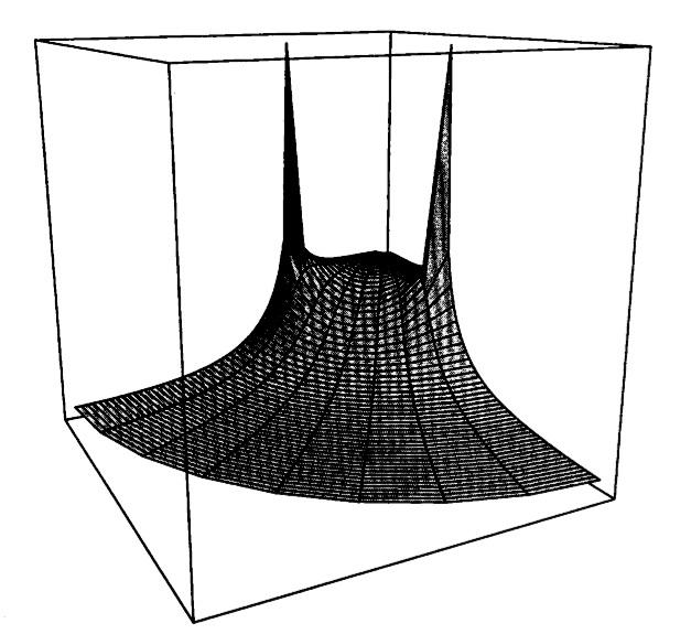 batman ish mirror symmetry diagram