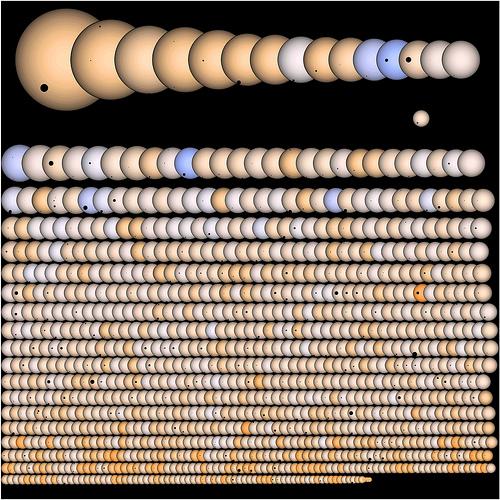 keplersunsplanets_rowe_small