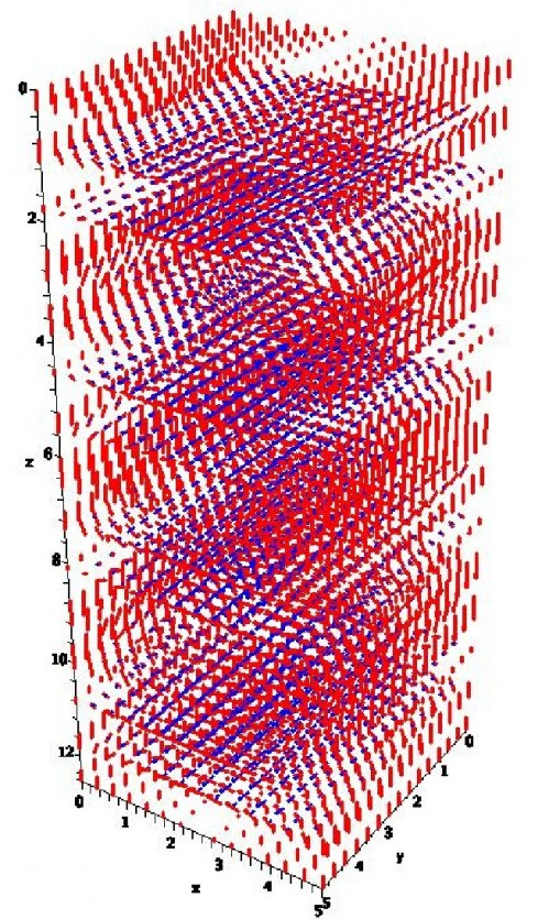 waveguide_plot._crop