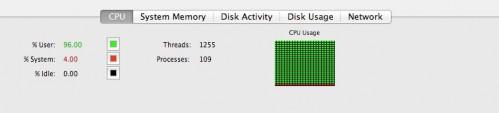 CPU_usage_2