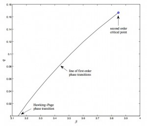 phase_diagram