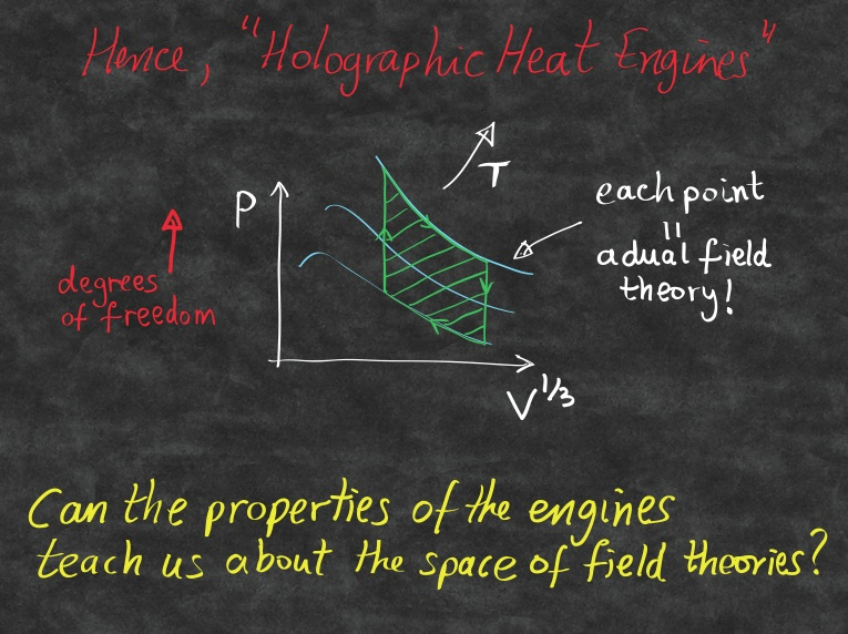 black_hole_heat_engine_snapshot
