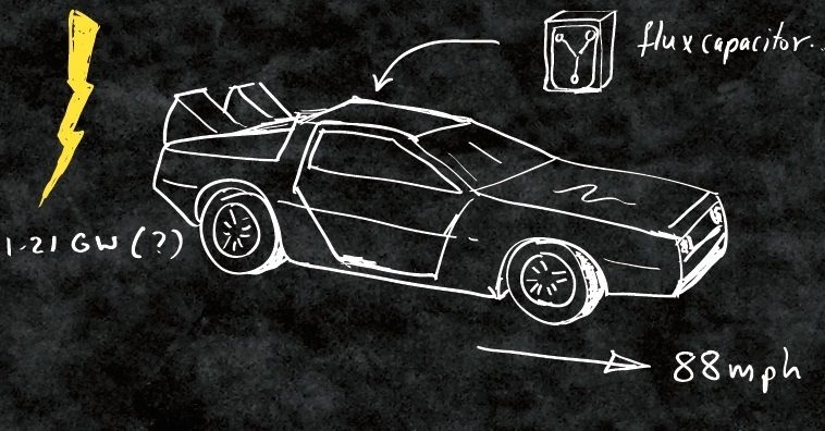 delorean_sketch